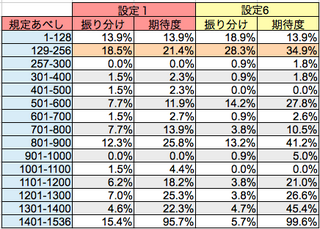 hokutoあべしじっせんち.png?ver=20190630